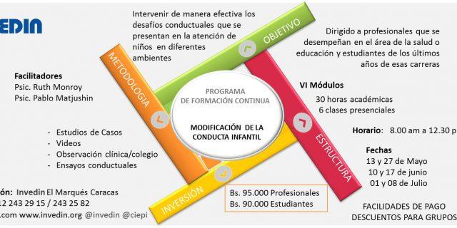Segunda Edición del Programa de Formación Continua – Modificación de la Conducta Infantil
