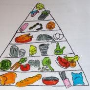 Dieta y Autismo